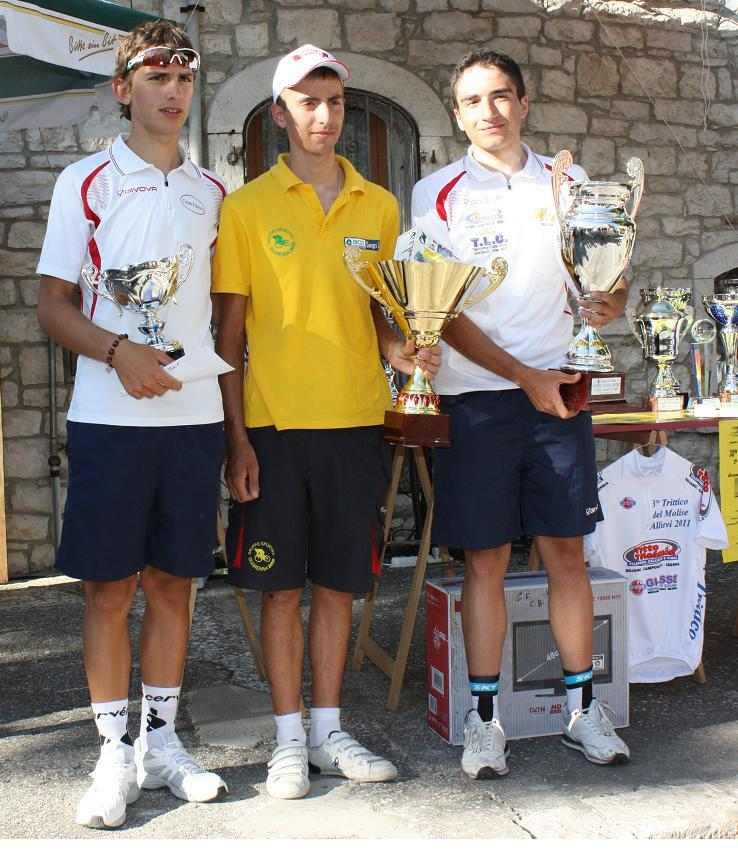 Italia ciclismo net categoria allievi 2011 08 07 for Giannini arredamenti anagni