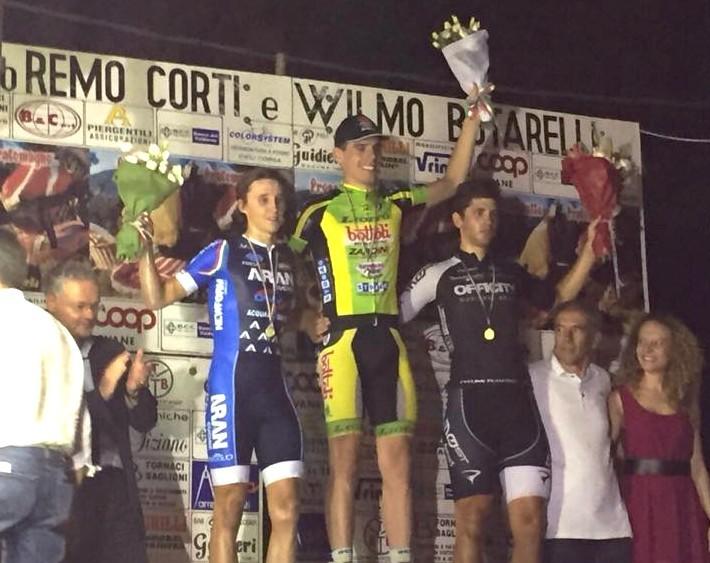Italia ciclismo net categoria elite under23 2015 07 for P g arredamenti
